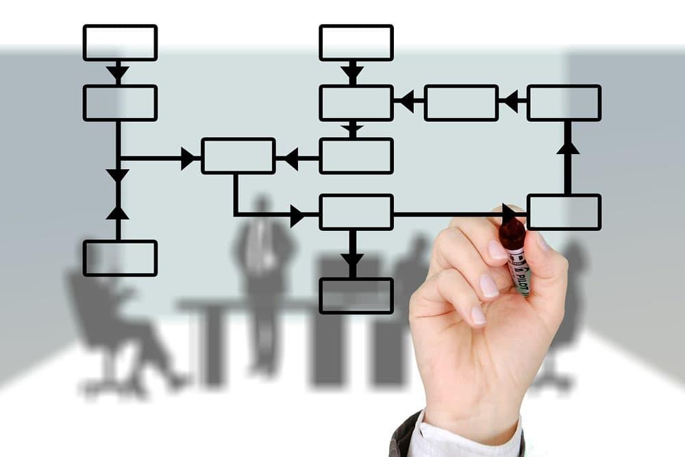 会社内における上昇志向がないときに見直すべきポイント